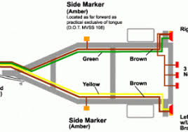 trailer wiring diagram trailer wiring diagram for 4 way 5 way 6