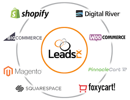 Learn How Ecommerce Works Learn More About Attribution For Ecommerce And Stores
