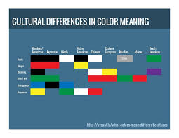 what do different colours mean black just doesn t mean black universally emotional intelligence