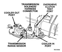 2005 dodge durango transmission problems 2003 dodge durango 4x4 lights stopped working taillights