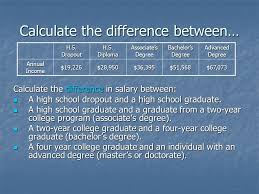 how can i finish high school value of education these figures show that for the average person