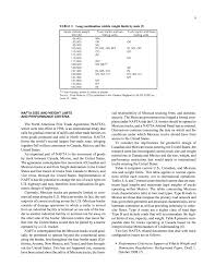 chapter 2 truck size and weight limits review of truck