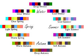 summer colors seasonal color analysis misplaces redheads