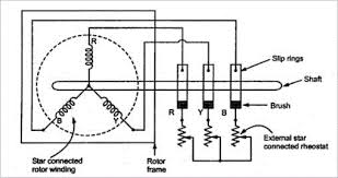 load test on 3 phase slip ring induction motor circuit diagram