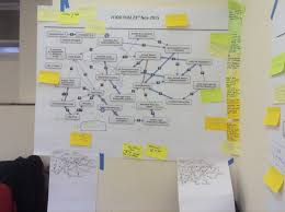 Cognitive Map Using Fuzzy Cognitive Mapping To Analyse The Nexus Of Food Water