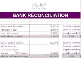 Free Bank Statement Template Excel Bank Reconciliation Form 3 The Format For The Bank Reconciliation