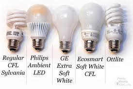 ben franklin light bulb powerschool learning tusd connect the light bulb by tuong