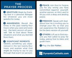 the prayer process dynamic catholic