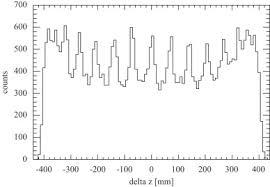 the t2k side muon range detector smrd sciencedirect