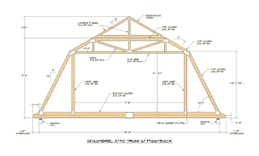 gambrel house plans gambrel roof trusses rafters truss house plans 78234