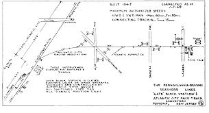 Patco Map Prr Interlocking Diagrams Pennsylvania Reading Seashore Lines