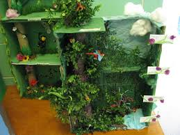 Under Canopy Rainforest by How To Make A Rain Forest In A Shoe Box Project Kevin U0027s