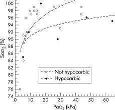 how safe is intermittent positive pressure ventilation in preterm