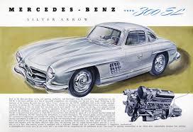 1955 mercedes 300sl 1955 mercedes 300sl gullwing coupe simeone foundation