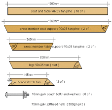 8 foot picnic table plans pdf diy 8 foot picnic table plans free download 50 wood pallet 8