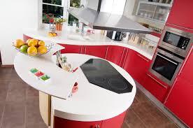 Small Red Kitchen Appliances - 75 modern kitchen designs photo gallery designing idea