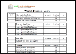 smart golf practice plans golf practice guides