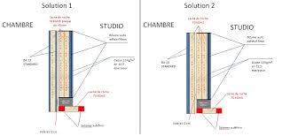 isolation phonique entre 2 chambres isolation phonique cloison int rieure mur mitoyen interieur