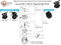 jacuzzi bros jacuzzi dvk 7 dvk 7c 7 way dial valve parts