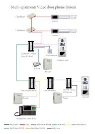 7 inch color tft lcd monitor 4 2 wire u0026 cat5 cable video intercom