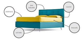 casa materasso materassimegastore la grande catena tuo riposo