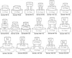 helpful wedding cake guide kelly anns cakes price guide wedding