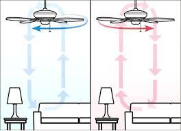 which way should a ceiling fan turn in the summer which way should a ceiling fan turn in the summertime www