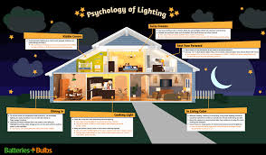 bedroom color psychology room color and how it affects your mood