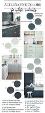 Trending Paint Colors For Kitchens by The Hottest Paint Colors For Every Room In The House Kitchen