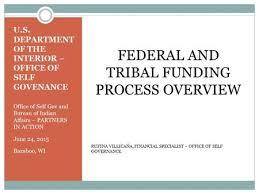 United States Department Of Interior Bureau Of Indian Affairs Indian Affairs Bureau Of Indian Affairs And Bureau Of Indian