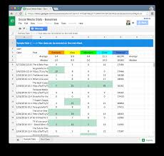 Social Media Tracking Spreadsheet by Take Back Your With These 10 Ready Made Spreadsheet Templates