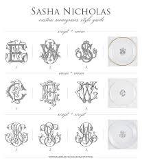 3 letter monogram custom dinnerware china for tablescape wedding registry