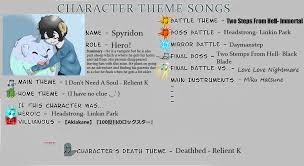 Song Name Meme - character theme song meme by abominalsnowdemon on deviantart