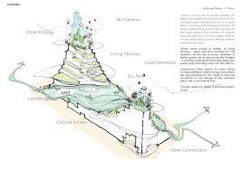 Map Of Babylon Gallery Of Hanging Gardens Of Babylon Inspired Residential Units