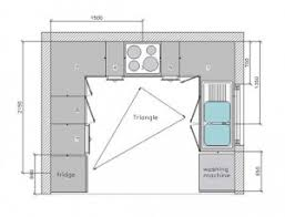 Small Kitchen Floor Plans Planning A Small Kitchen Layout Davotanko Home Interior