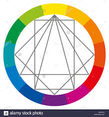 complementary colors color wheel showing complementary colors that are used in art and