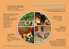 getting started on a low fat whole food plant based diet