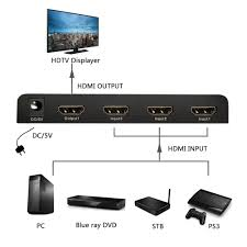 home theater systems with hdmi inputs outputs amazon com yinglun 3d hdmi switcher 3 input 1 output support 3d