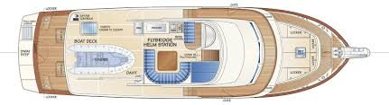 Yacht Floor Plan by Luxury Yacht Yachts For Sale Brokerage Fleming Yacht Corvette