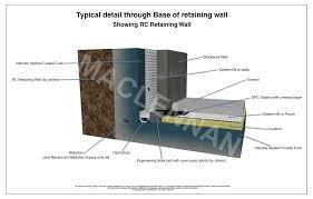 basement waterproofing wentworth surrey case study