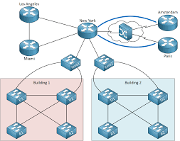 network topologies networklessons com