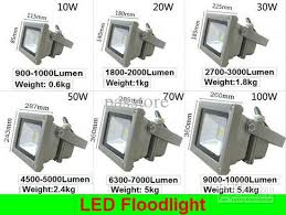 Led Flood Lights Outdoors Led Floodlight Landscape Outdoor Projection Light 10w 20w 30w 50w
