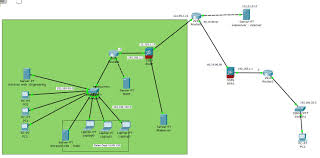 solved cisco packet tracer site to site vpn cisco support