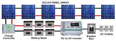 solar wiring diagrams efcaviation com