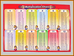 7 1 tax tables worksheets and schedules answers free multiplication chart 1 12 from multiplication answers 1 12