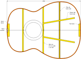 Free Plans by Small Woodworking Projects Free Plans Ukulele