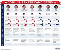 2016 Senate Election Map by 100 Us Senate Race Map Electoral Geography 2016 David