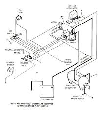 1982 ez go gas golf cart wiring diagram 25 best ideas about ez on