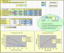 Sensitivity Analysis Excel Template Thermodynamic Cycle Spreadsheets