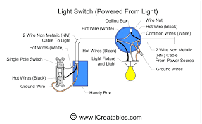 copper single pole dimmer switch wiring diagram 1 schemes